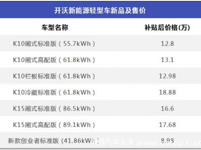 开沃K10/K15新能源物流车上市 补贴后售12.8万元起