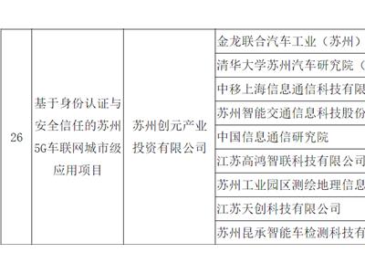 苏州金龙与创元集团5G车联网合作项目入选工信部试点