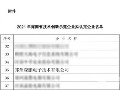 喜讯!森鹏入选河南新认定的47家省级技术创新示范企业